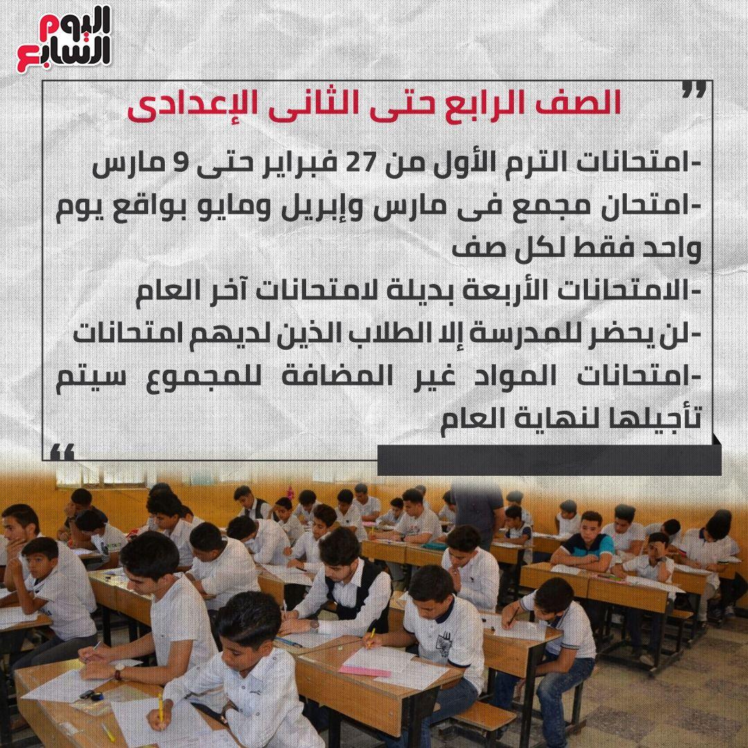 تفاصيل عودة الدراسة والامتحانات (3)