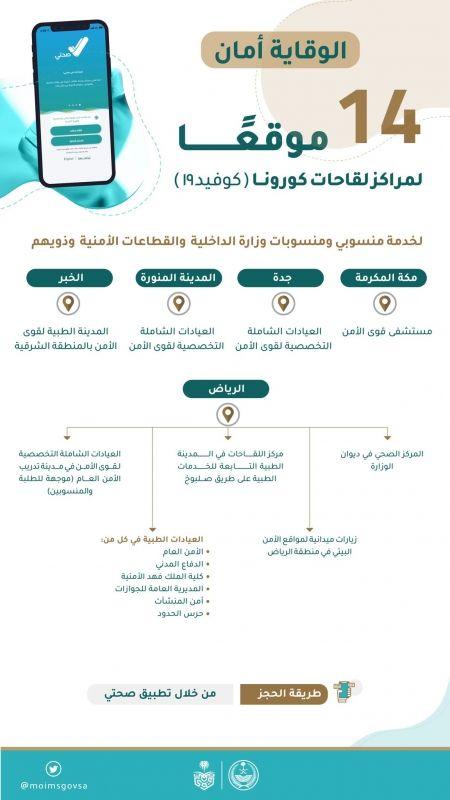 الخدمات الطبية في الداخلية تواصل حملة الوقاية أمان عبر 14 مركزًا - المواطن