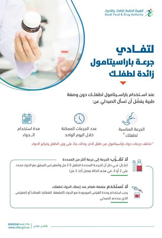 عوامل تحدد جرعة الباراسيتامول المُعطاة للطفل - المواطن