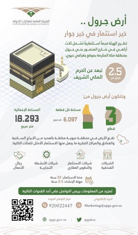 عقارات الدولة تطرح 3 فرص استثمارية بمكة المكرمة - المواطن