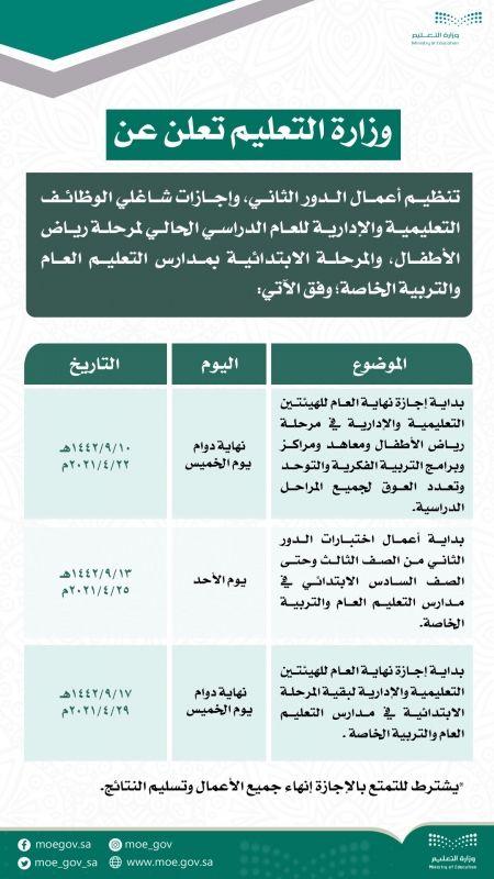 التعليم تحدد مواعيد إجازات شاغلي الوظائف التعليمية والإدارية لـ رياض الأطفال والابتدائية - المواطن