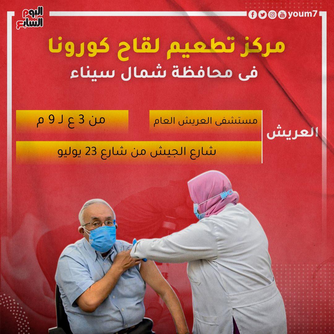 مراكز تطعيم لقاح كورونا بشمال سيناء