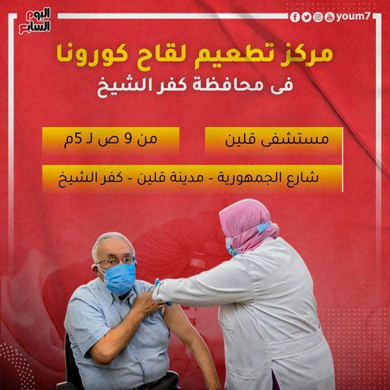 مراكز تطعيم لقاح كورونا بكفر الشيخ