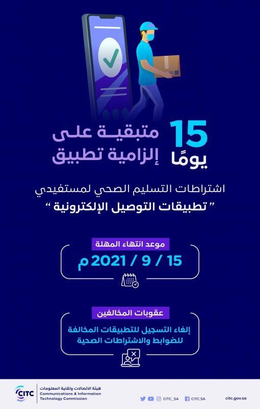 15 يوماً على إلزامية تطبيق اشتراطات التسليم الصحي لتطبيقات التوصيل - المواطن