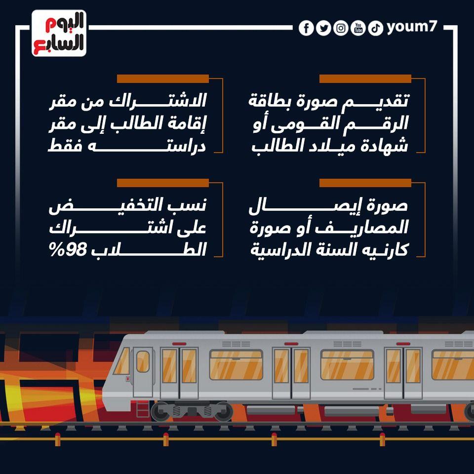خطوات استخراج اشتراكات الـطلاب بمحطات المترو