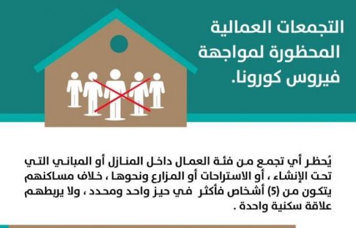 النيابة تحظر أي تجمعات عمالية من 5 أشخاص فأكثر