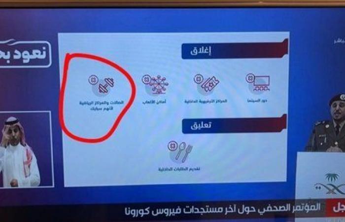 السعودية.. تحرك عاجل بعد خطأ تقني خلال مؤتمر الصحة بشأن كورونا