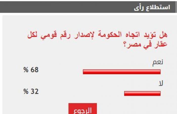 %68من القراء يؤيدون إصدار الحكومة رقم قومى لكل عقار في مصر