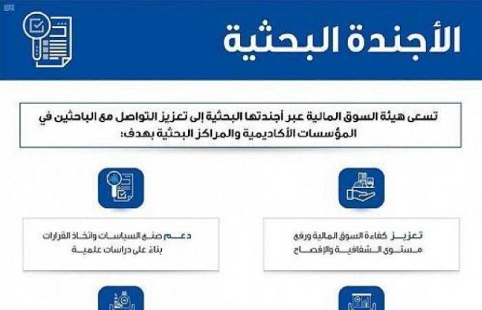 «السوق المالية»: إطلاق خدمة إلكترونية لتلقي المقترحات البحثية