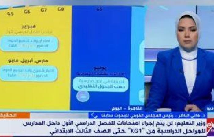 هانى الناظر: الدولة المصرية تدير المنظومة التعليمية بأسلوب علمى ناجح