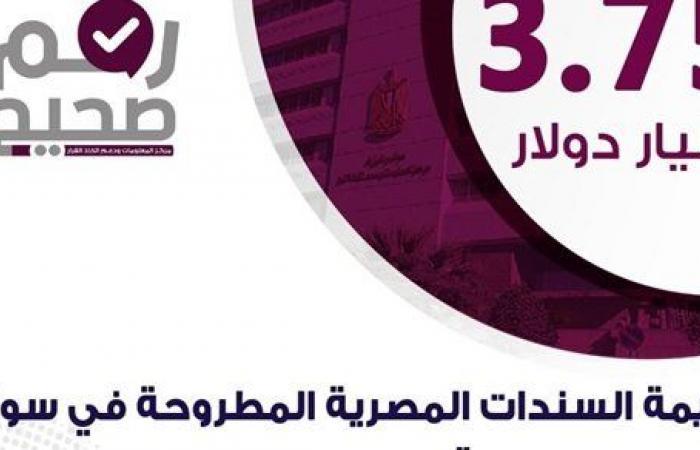انفوجراف.. 3.75 مليار دولار قيمة سندات مصر المطروحة في سوق المال