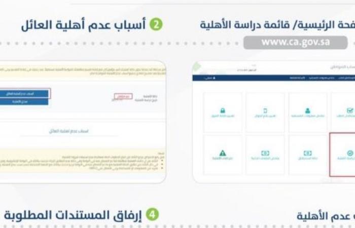 حساب المواطن : إذا انتهت مدة الاعتراض فلا تسجيل