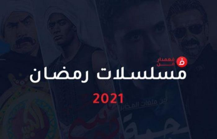 مسلسل النمر للفنان محمد إمام تجربة ممزوجة بين الإثارة والتشويق رمضان 2021