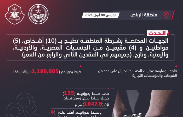 الإطاحة بـ10 محتالين في الرياض بحوزتهم مليون ريال وكيلو من الذهب