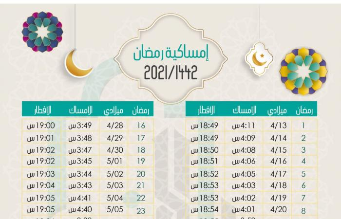 امساكية رمضان 2021 وعدد ساعات الصوم ومواعيد الافطار والسحور وموعد اول يوم رمضان