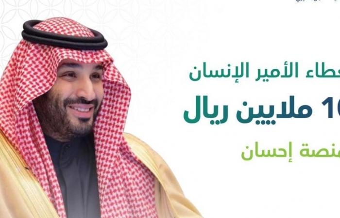محمد بن سلمان يتبرع بـ 10 ملايين ريال للأعمال الخيرية وغير الربحية عبر منصة إحسان