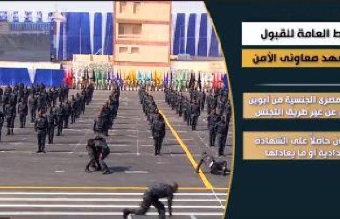 استيفاء شروط اللياقة شرط الالتحاق بمعهد معاونى الأمن.. وآخر موعد للتقديم 3 مايو