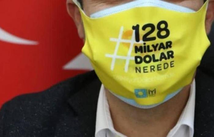 الكمامات.. أحدث سلاح للمعارضة لمواجهة فساد النظام التركي