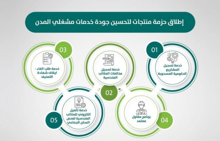 الحقيل يعلن عن حزمة منتجات لتحسين جودة خدمات مشغلي المدن