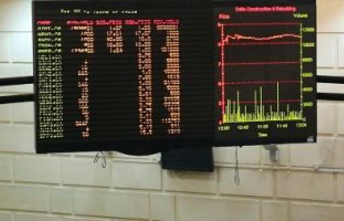 أسعار الأسهم بالبورصة المصرية اليوم الخميس 22-4-2021