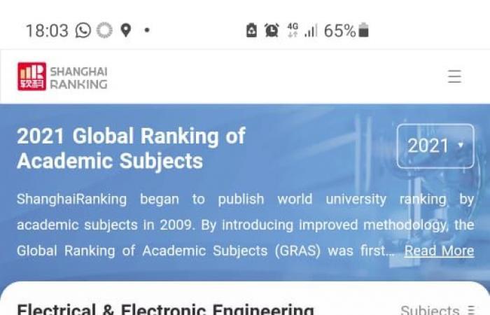 التعليم العالى تعلن إدراج 5 جامعات مصرية بتصنيف شنجهاى 2020.. تعرف عليها