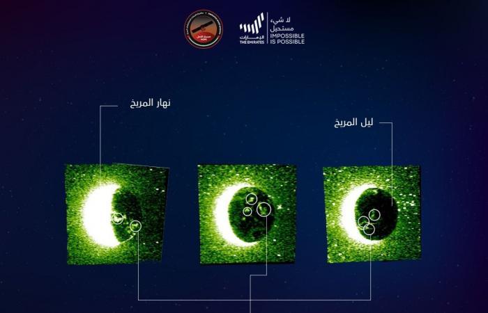الإمارات تنشر الصور العالمية الأولى للشفق القطبى في الغلاف الجوي للمريخ!