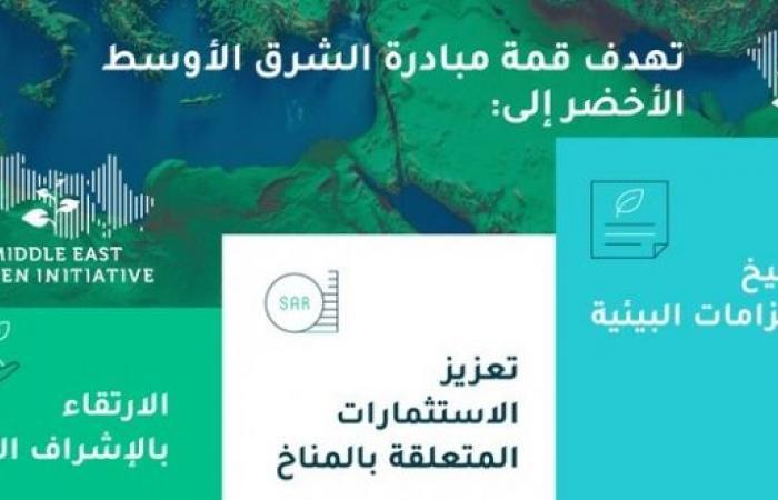 قمة مبادرة الشرق الأوسط الأخضر بالرياض تجمع الخبراء لتنفيذ الالتزامات البيئية