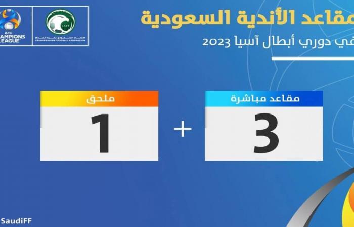 الأندية السعودية تحافظ على مقاعدها الآسيوية لنسخة 2023