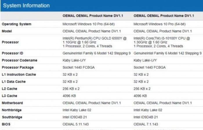 تسريبات تستعرض مواصفات Surface Go 3 قبل الإعلان الرسمي المرتقب