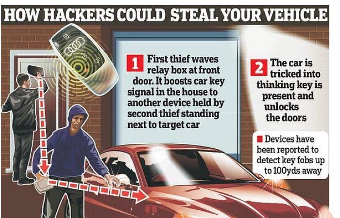 سرقة نسخة نادرة من فيلم Top Gun: Maverick لـ توم كروز.. اعرف التفاصيل