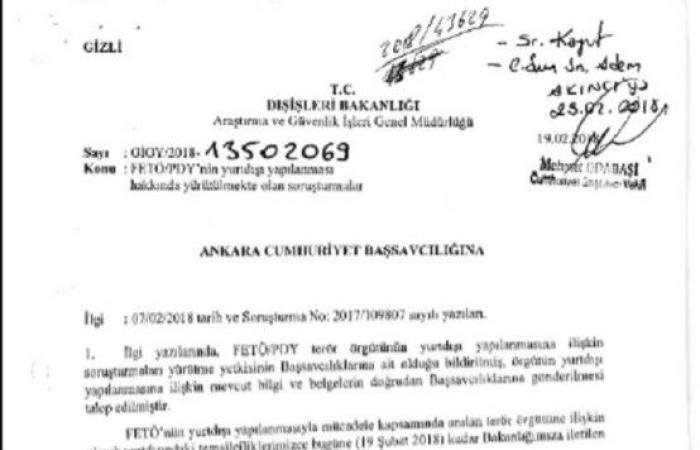 موقع سويسري: سفارة أنقرة تتجسس على المعارضين في لندن