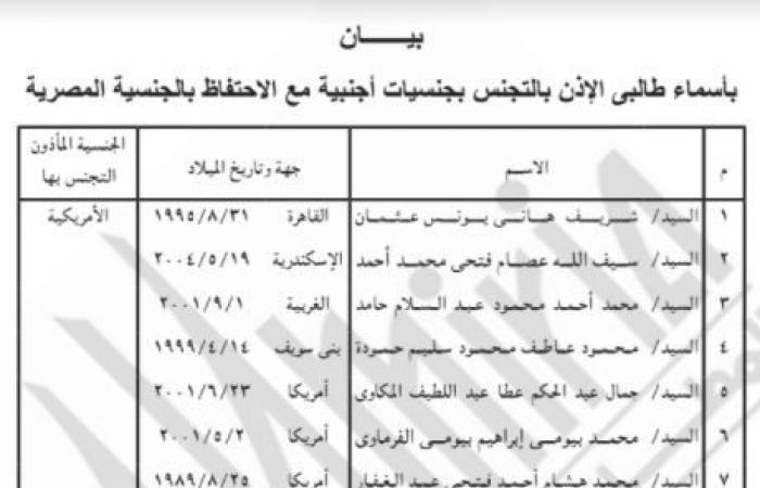 الجريدة الرسمية تنشر قرار الإذن لـ63 شخصا بالتجنس بالجنسية الأجنبية